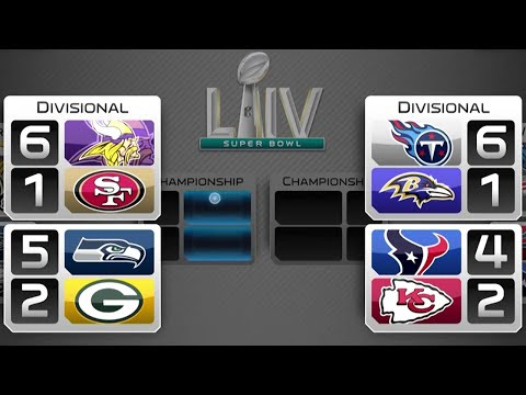 Predicting the Rest of the Playoffs: Who is Winning Super Bowl LIV?