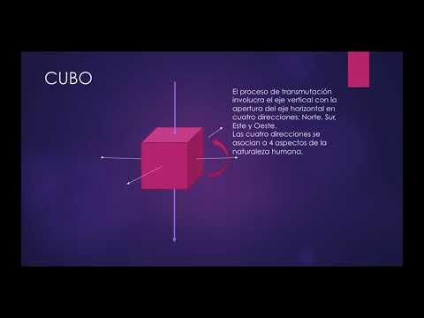 Kabbalah al Cubo