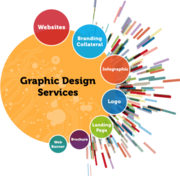 Top Graphic Designing Company in Delhi