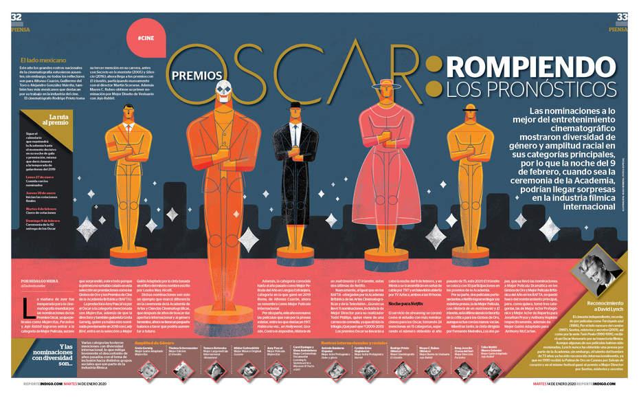 Oscar: Rompiendo los pronósticos