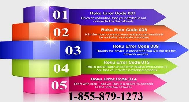 Roku phone number customer service +1-855-879-1273