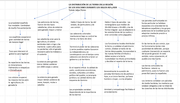 2 LA DISTRIBUCIÓN DE LA TIERRA EN LA REGIÓN DE LOS VOLCANES DURANTE LOS SIGLOS xvi y xvii.jpg