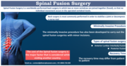Most Cost-Effective Spinal Fusion Surgery in India