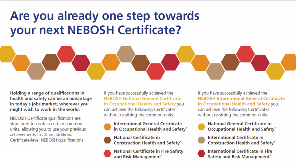 Nebosh Course Provider In Mumbai Safety Officer Course In Mumbai