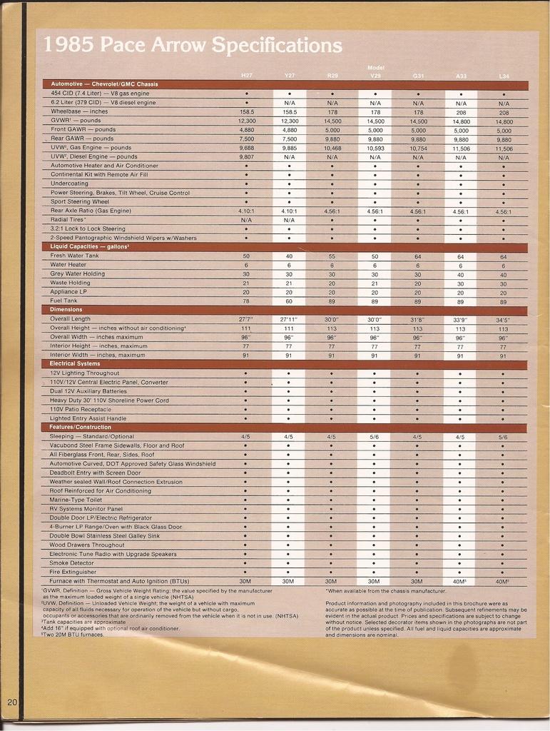 1985 Pace Arrow Sales Brochure - Good Old RVs