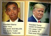 Barack Obama H1N1 vs Trump Coronavirus