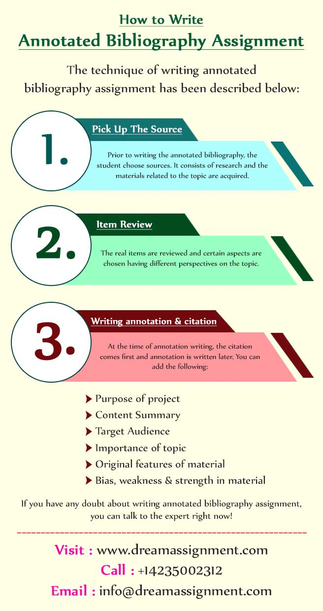 How to Write Annotated Bibliography Assignment