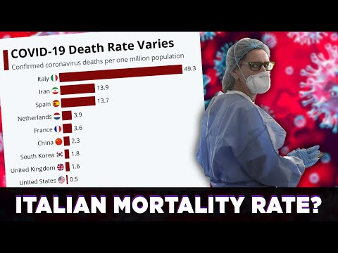 What's Up With The Italian Mortality Rate? (Old Age, Other Diseases)- Questions For Corbett