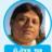 Dr. Tejas H Shah