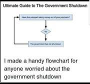 Comprehensive Shutdown Guide
