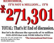 Red Cross Numbers