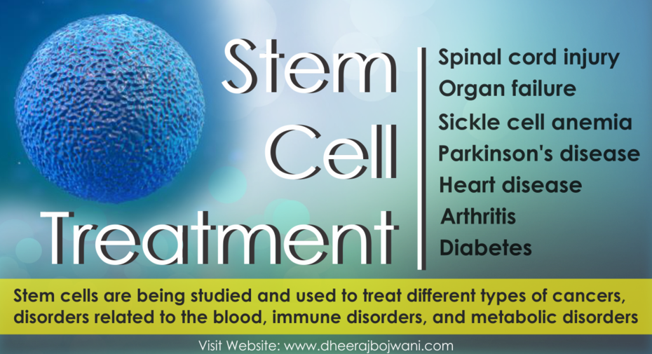Stem cell Treatment in India - New hope for patients to cure parkinson's disease