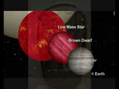 NIBIRU Planet X - ANNUNAKI 'Alien Invasion' Stan Deyo