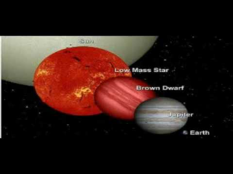 Sedna, Nemesis & Other Factors Part 1 of 2