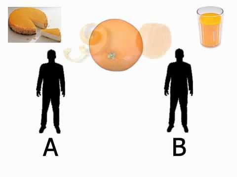 El cuento de la naranja
