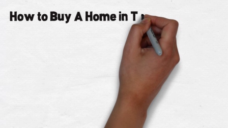 How to Successfully Buy a Home in Today's Market
