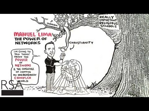 RSA Animate - The Power of Networks