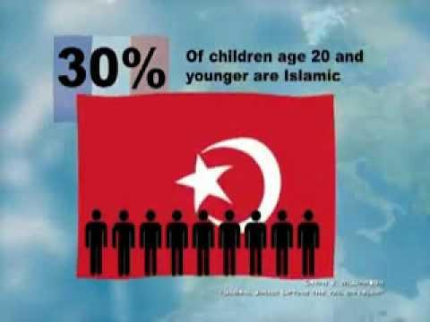 Islamic demographic threat for Europe