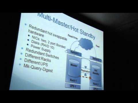 Chris Schneider of Ning presents MySQL HA Solutions
