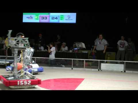 FRC Orlando Robotics Competition