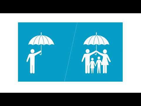 SBI General Insurance Policy Online