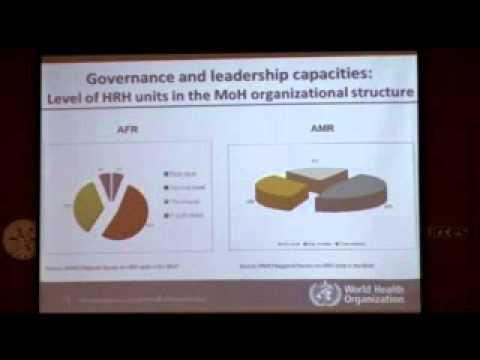 Health Workforce Leadership and Governance Part 2