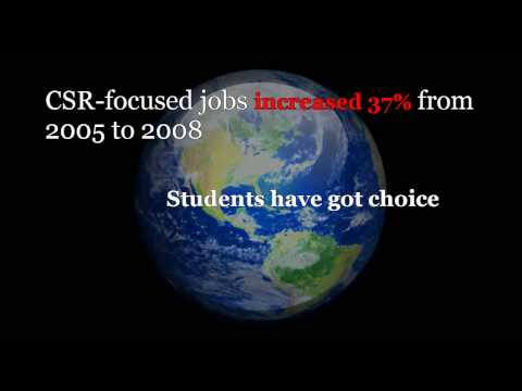 Did you know? - Corporate Social Responsibility