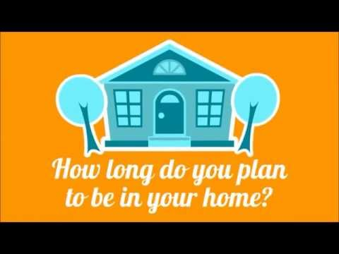Lower Mtg Pymts of your Home Loan call-404-919-7545