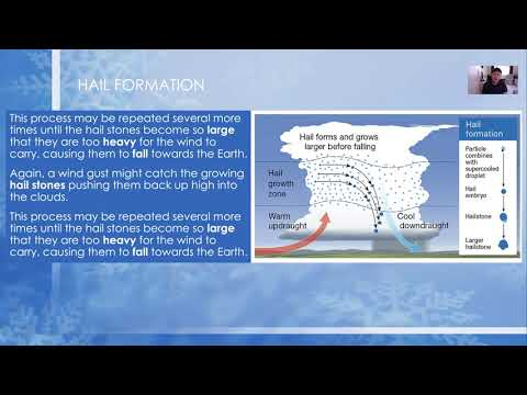 Snow, Hail Graupel: Formation, differences and hazards.