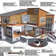 Дизайн Строительство Диоды