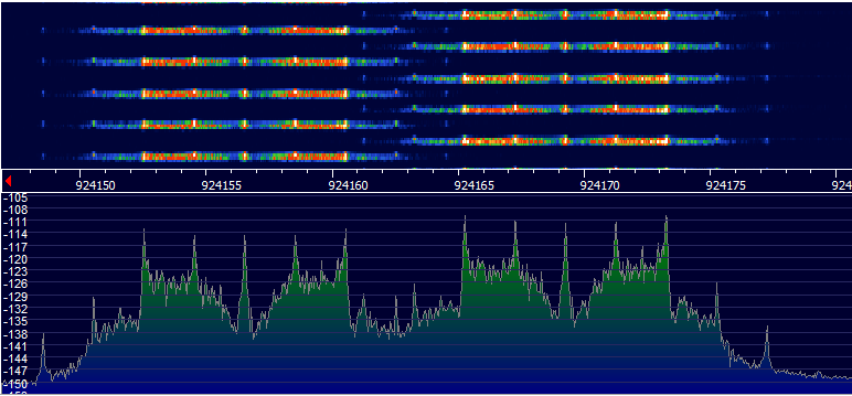 915 MHz 3DR Radio Tuning With $7 SDR Spectrum Analyzer