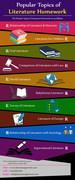 Popular Topics of Literature Homework