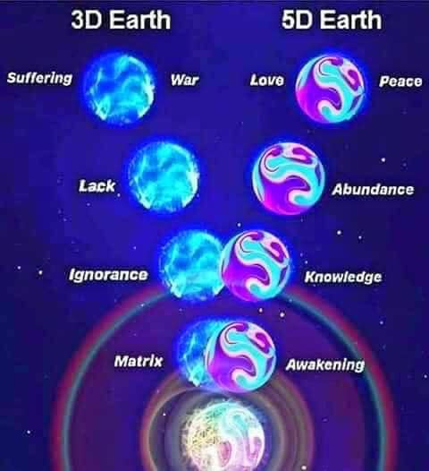 New 5D Earth