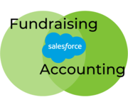 Syncing Nonprofit Salesforce Fundraising and Accounting
