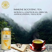 Curcumin Ayurvedic Tea
