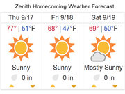Zenith Homecoming Weather Forecast