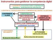 instrumentoscompedigital2es