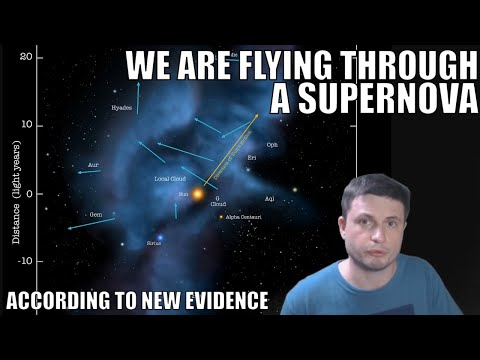 Strong Evidence That We Are Currently Flying Through a Supernova!