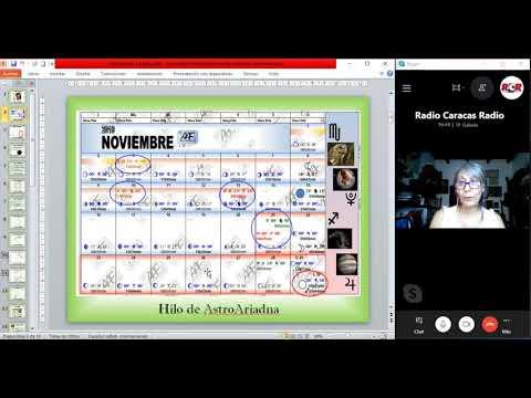 Guia Astrologica del 21/11/2020