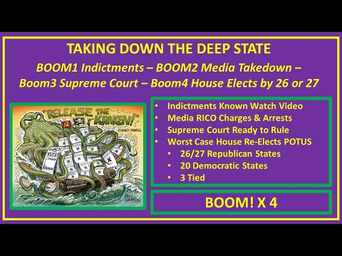 RDS on Indictments Media  Take-Down Supreme Court Ready Worst Case House Elects Trump by 26/27