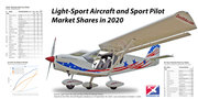 Zenith Aircraft: Number One Light Sport Aircraft brand in USA