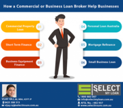 How a Commercial or Business Loan Broker Help Businesses