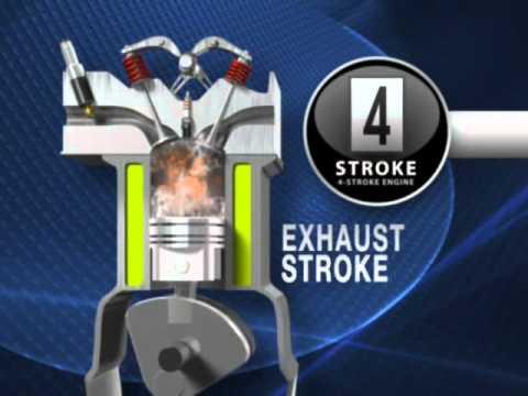 4 Stroke Engine Working Animation