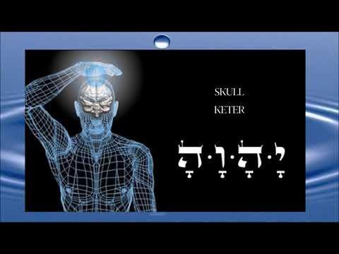 kabbalistic Healing Meditation - Ana B'Ko'ach, 72 names of God, Rav Ashlag , Zohar for healing