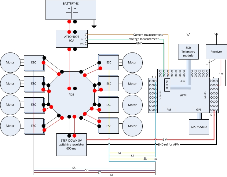 Brilliant Wiring Diagram For Apm 6S Battery Attopilot Diy Drones Wiring Digital Resources Millslowmaporg