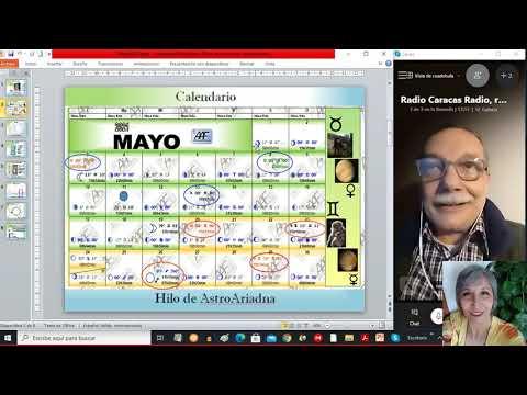Guia Astrologica del 01/05/2021