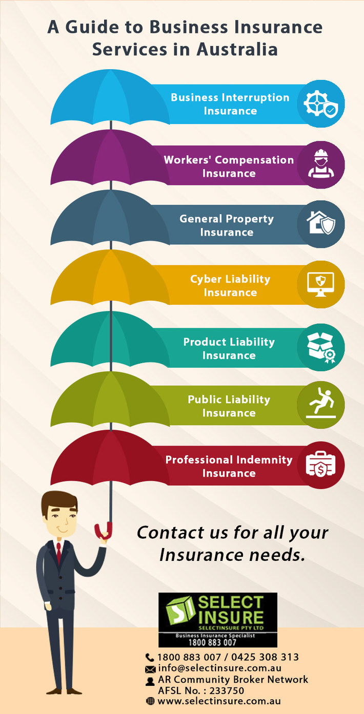 A Guide to Business Insurance Services in Australia