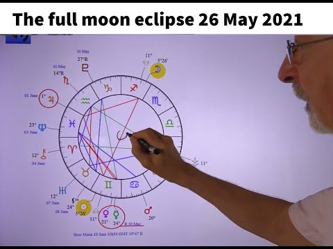 Full Moon total eclipse on 26th of May 2021 - ABLAS astrology