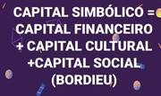 Capital Simbolico