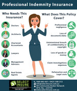 Who Needs Professional Indemnity Insurance and What Does It Cover